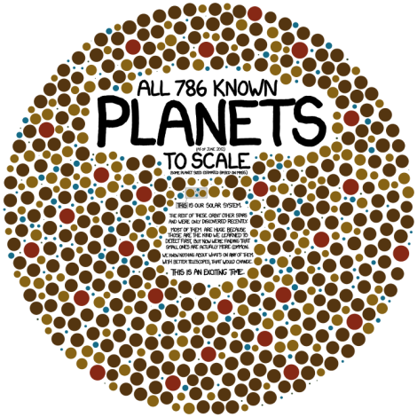 xkcd #1071 - exoplanets